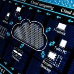 iStock Cloud Computing