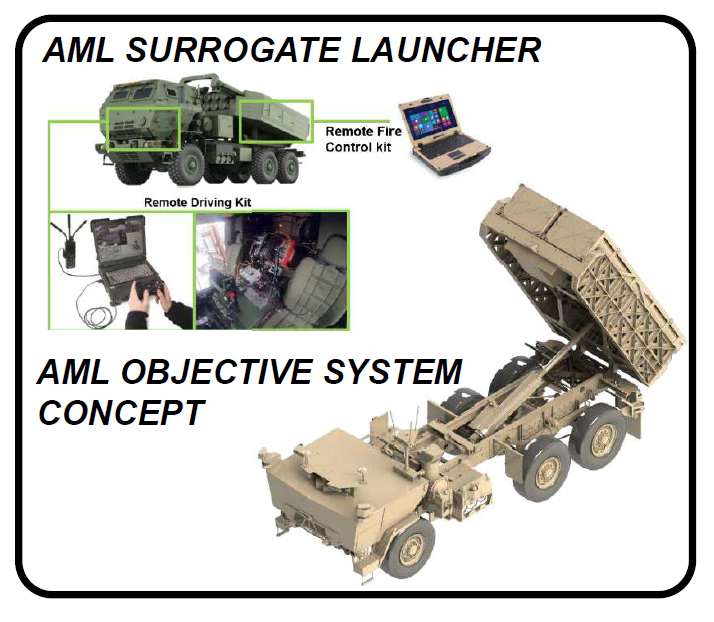 Army Demonstrates Autonomous Multi-Domain Launcher Concept